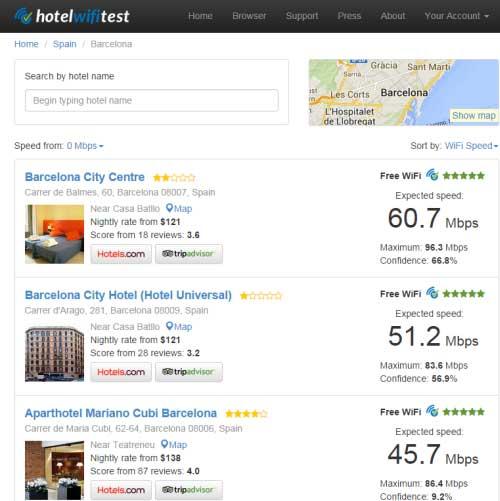 test wifi hotel