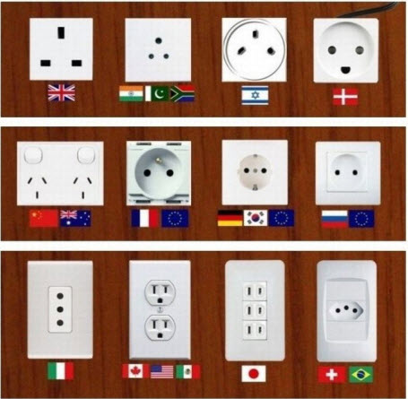 Presa anglosassone americana spina europea corrente - Prise electrique inde ...