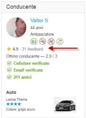 profilo conducente