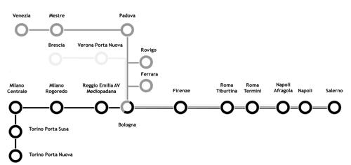 Italo stazioni
