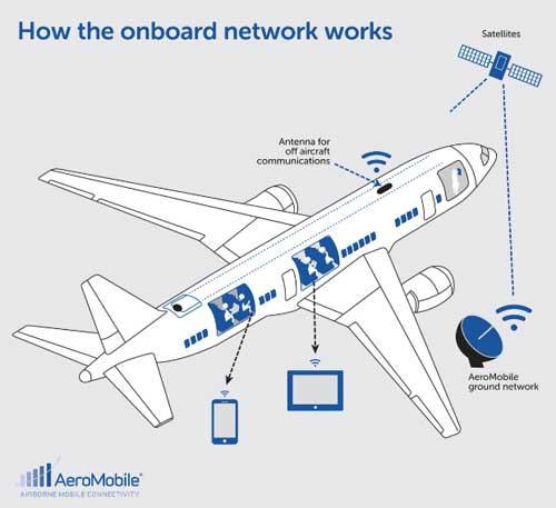 wifi via satellite